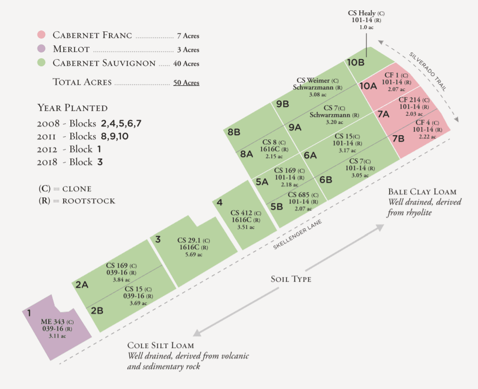 Map of Tonella Vineyard, Sequoia Grove, clones
