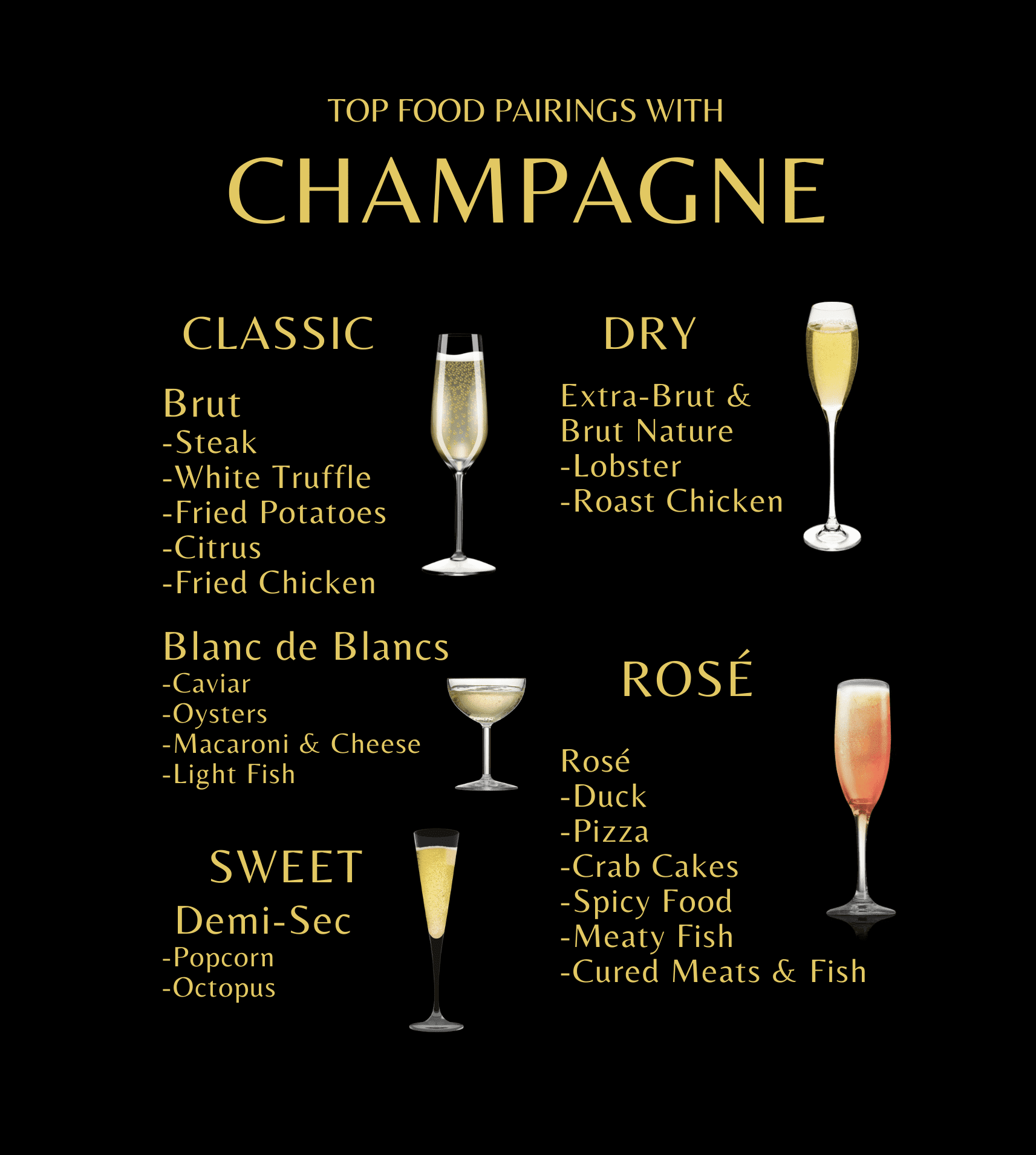 Champagne Food Pairing Guide